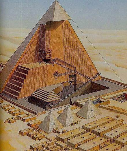 Kim tự tháp chữa bệnh và bảo vệ môi trường